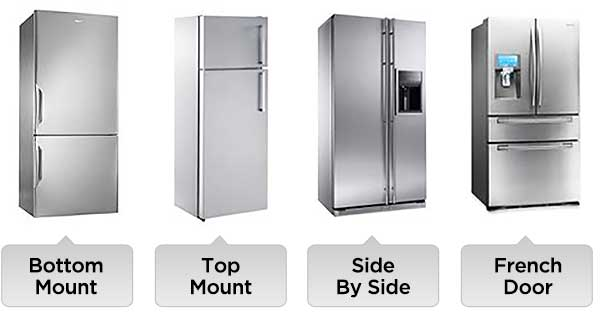 refrigerator repair toronto. Black Bedroom Furniture Sets. Home Design Ideas
